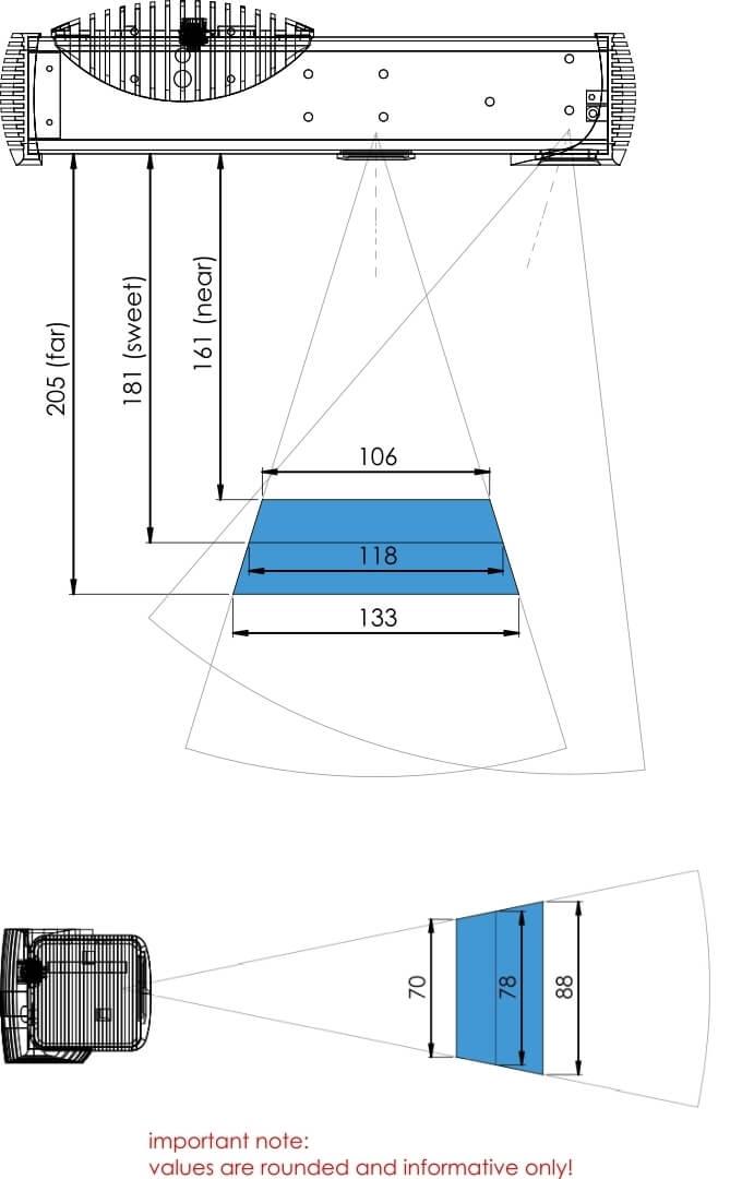 PhoXi 3D Scanner XS - Scanning Volume