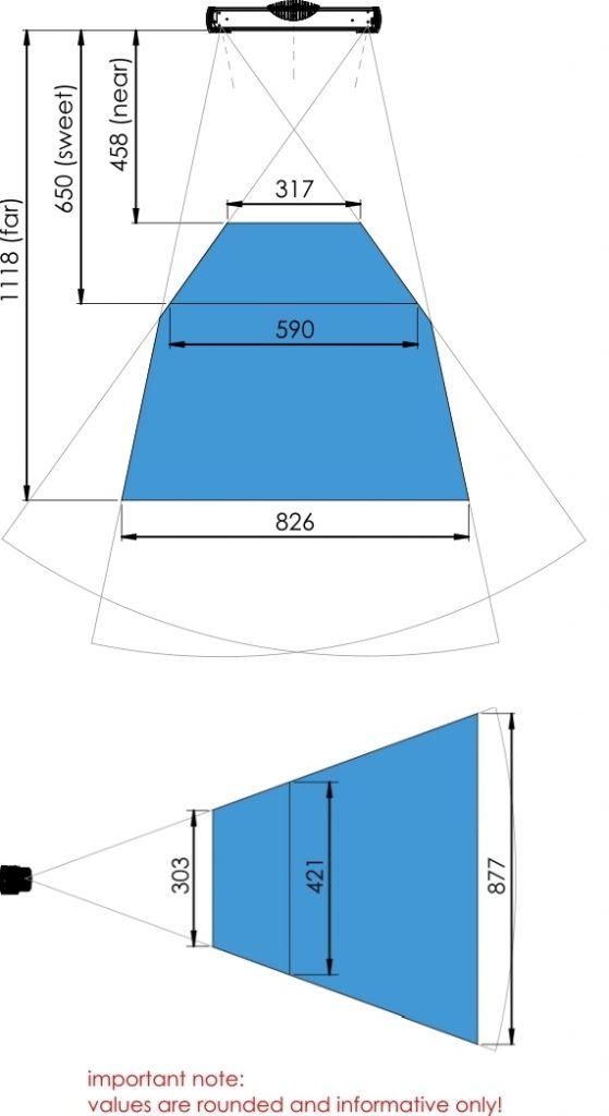 PhoXi 3D Scanner M - scanning volume