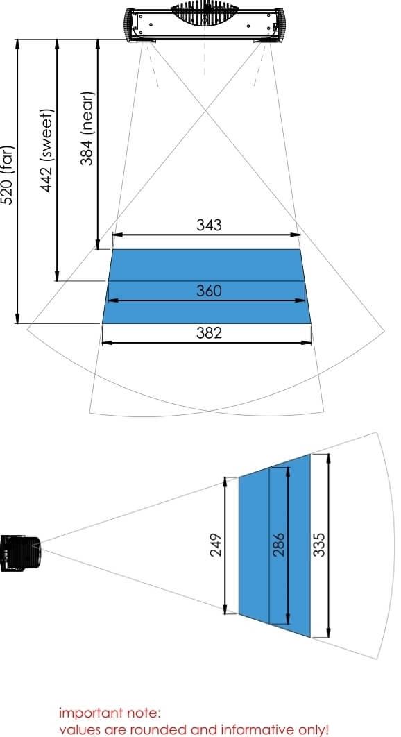 PhoXi 3D Scanner S - Scanning Volume