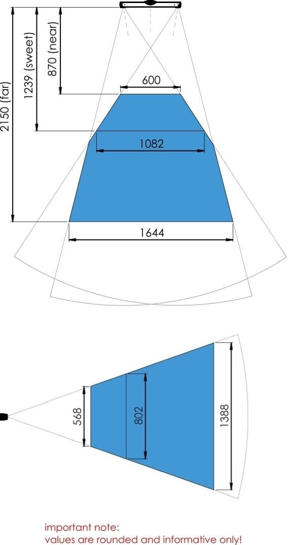 PhoXi 3D Scanner L - Scanning Volume
