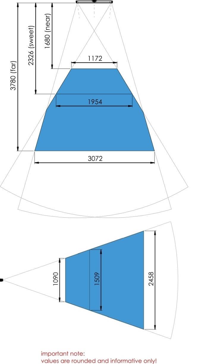 PhoXi 3D Scanner XL - Scanning Volume